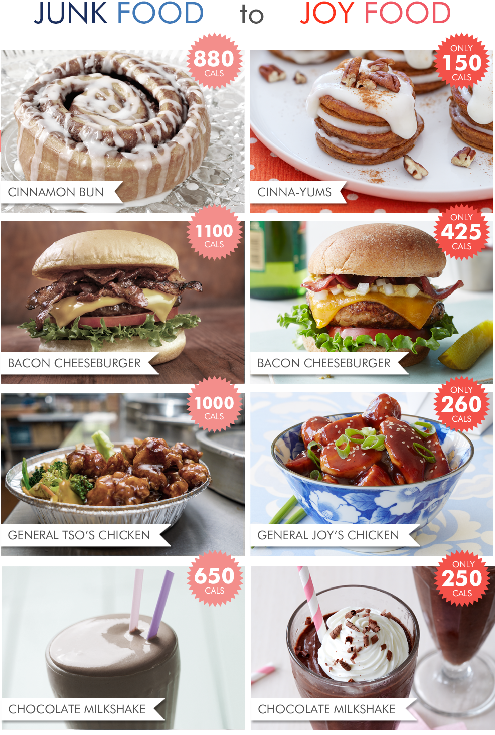 junk-food-to-joy-food